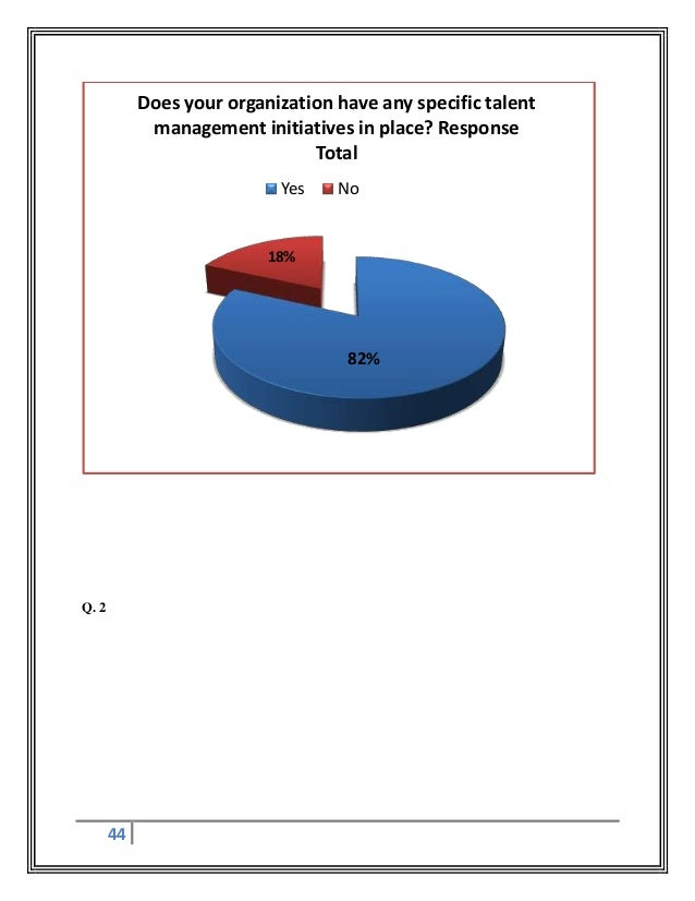 organization of the thesis report This report was prepared as part of the activities of the management sciences  research  irt systems design arise in areas, such as data coding, file  organization  the need for analysis of the provided systems and snythesis by  potential.
