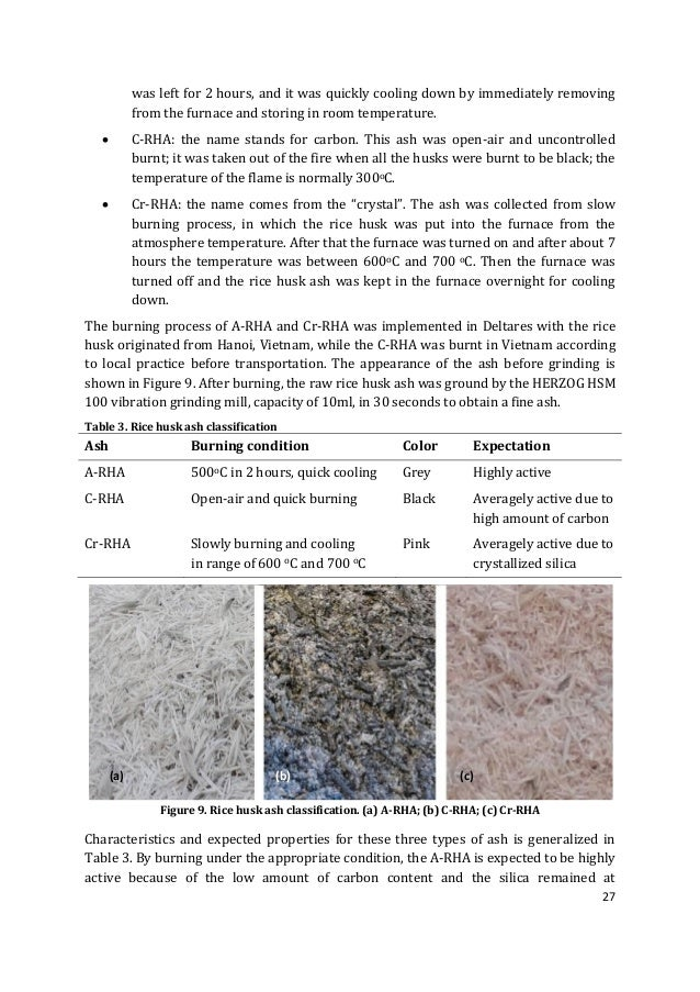 thesis on rice husk Alexis t belonio (professor and engineer) of the center for rice husk energy technology (crhet) has recently distributed five documents which we are pleased to share.