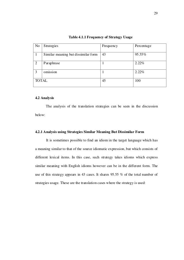 Thesis Sabricha Strategies In Translating Idiomatic Expression Of Phr