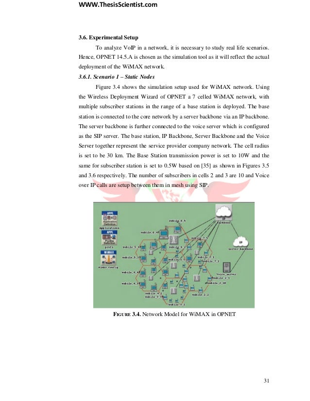 qos in wimax thesis Qos analysis over wimax network with varying modulation schemes and  efficiency modes nupur rajan malankar mscit thakur college of science  and.