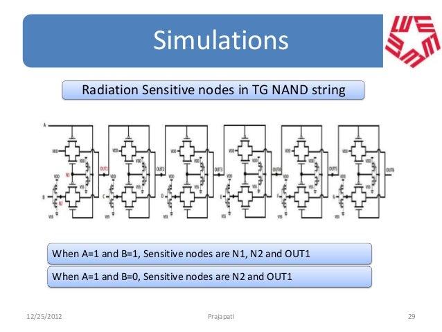 thesis slides