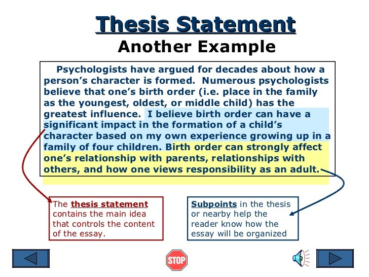 thesis statement definition for kids