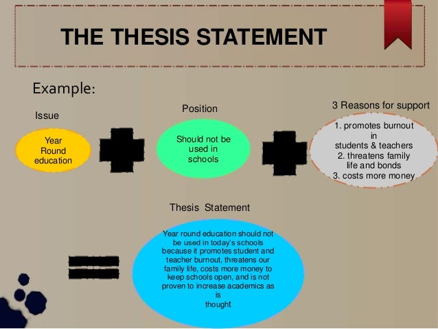 Thesis education