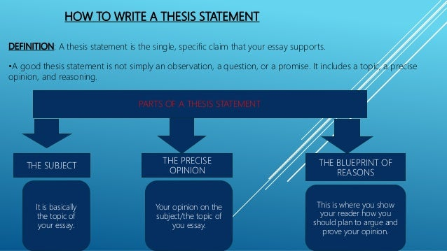 writing a thesis and blueprint How to write thesis proposal outline when you don't have enough time or experience if you feel overwhelmed or just don't have enough time for writing, you might be interested in online assistance offered by experienced writers.