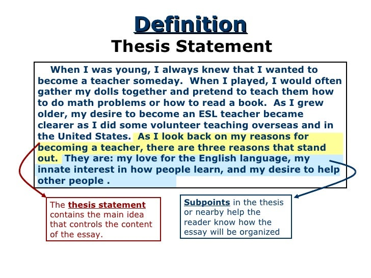 Define thesis statement middle school