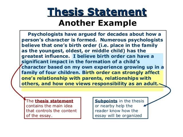 The Thesis Statement A Road Map For Your Essay  Essay Will Be Organized