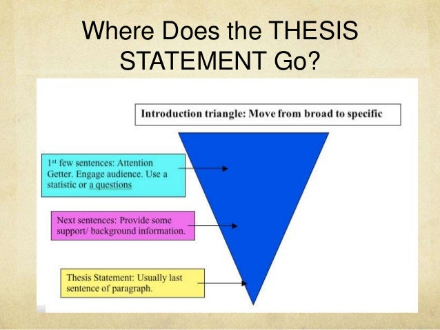 where does a thesis statement go in an essay However, putting the thesis statement as the very first sentence in the essay doesn't work as well once your essays get a little longer and more complex.