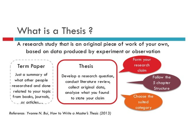 How to Write a Masters Dissertation Proposal
