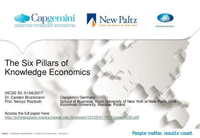 The Six Pillars of Knowledge Economics HICSS 50, 01/06/2017 Dr. Carsten Brockmann Capgemini Germany Prof. Narcyz Roztocki ...