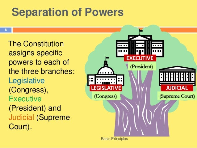 The six principles of government