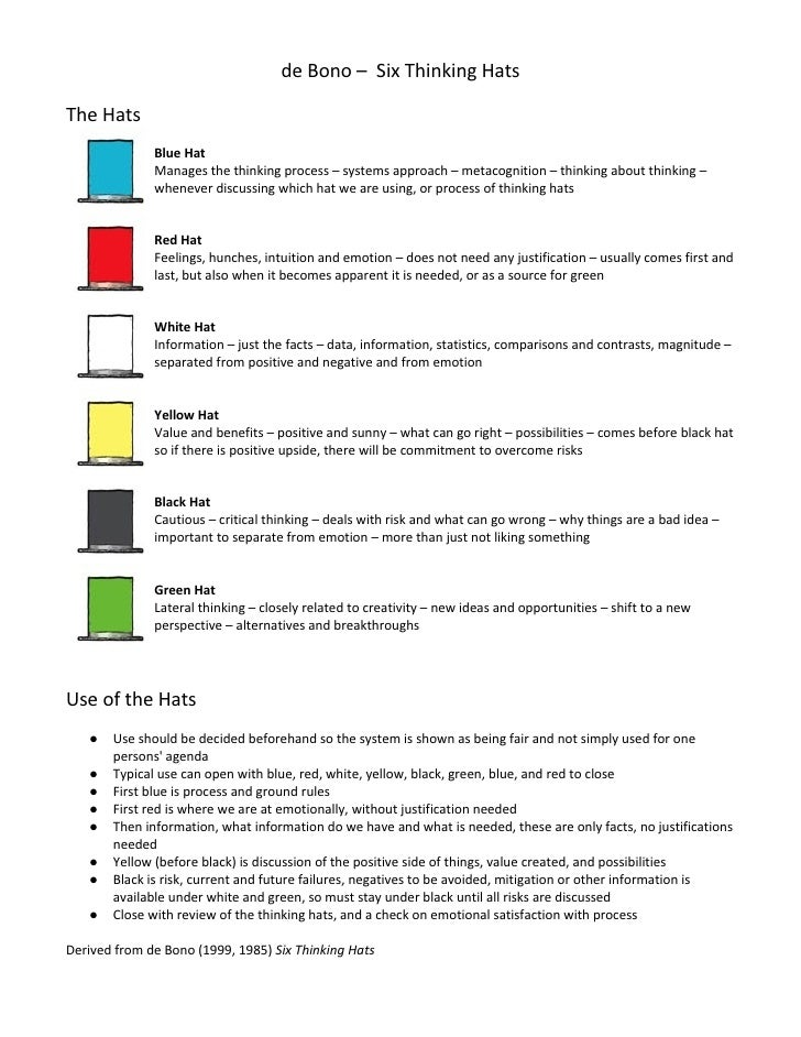 de Bono – Six Thinking Hats  The Hats               Blue Hat               Manages the thinking process – systems approach...