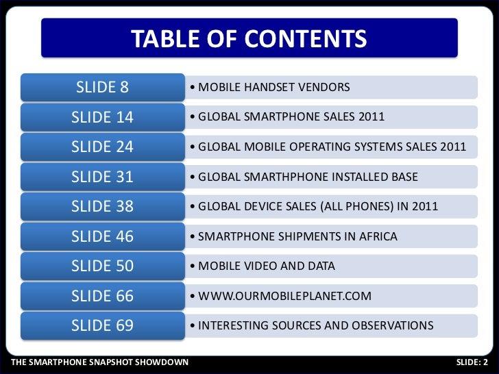 The Smartphone Snapshot Showdown (Global Smartphone and Mobile Video Stats) Slide 2