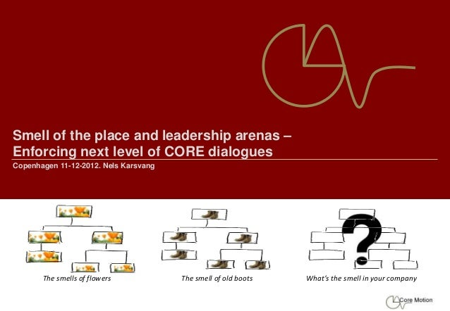 Smell of the place and leadership arenas –Enforcing next level of CORE dialoguesCopenhagen 11-12-2012. Nels Karsvang      ...