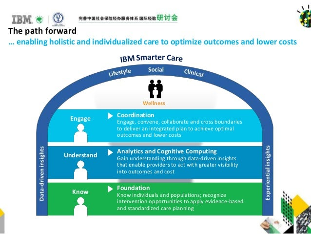Integrated reporting boundaries in dating 4