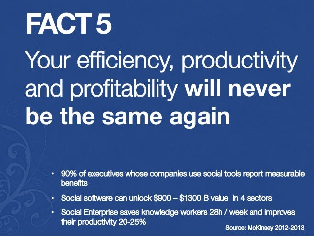 FACT 5 Your efficiency, productivity and profitability will never be the same again • 90% of executives whose companies use...