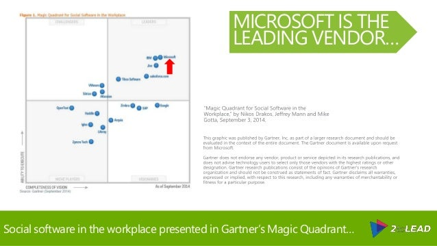 Social software in the workplace presented in Gartner's Magic Quadrant… MICROSOFT IS THE LEADING VENDOR…