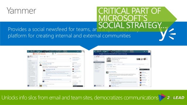 Provides a social newsfeed for teams, and a quick and easy platform for creating internal and external communities Unlocks...
