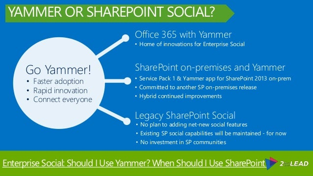 SharePoint on-premises and Yammer • Service Pack 1 & Yammer app for SharePoint 2013 on-prem • Committed to another SP on-p...