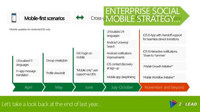 Let's take a look back at the end of last year… Mobile-first scenarios ENTERPRISE SOCIAL MOBILE STRATEGY…