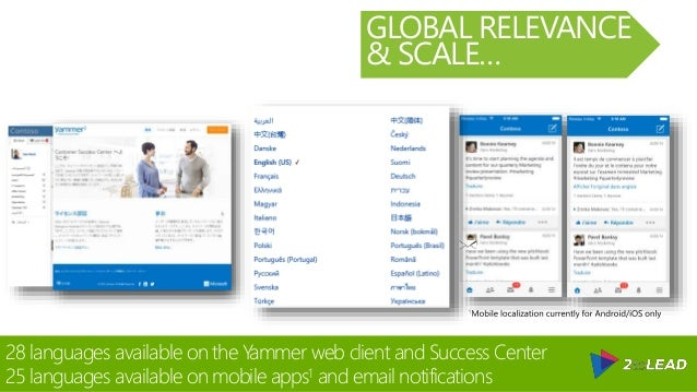 28 languages available on the Yammer web client and Success Center 25 languages available on mobile apps1 and email notifi...