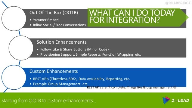 @RHARBRIDGE Out Of The Box (OOTB) • Yammer Embed • Inline Social / Doc Conversations Solution Enhancements • Follow, Like ...