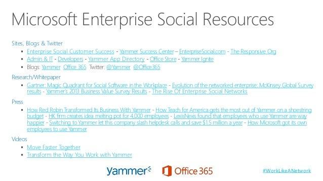 Sites, Blogs & Twitter  Enterprise Social Customer Success - Yammer Success Center EnterpriseSocial.com The Responsive Or...