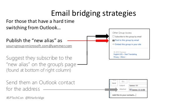 """#SPTechCon @RHarbridge Email bridging strategies For those that have a hard time switching from Outlook… Publish the """"new ..."""