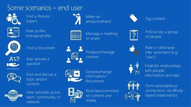 #SPTechCon @RHarbridge 73 Bonus! Implementing An Effective SharePoint Social Strategy