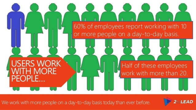 USERS WORK WITH MORE PEOPLE… We work with more people on a day-to-day basis today than ever before. 60% of employees repor...