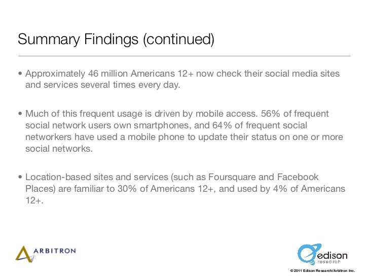 The Social Habit 2011 by Edison Research Slide 3