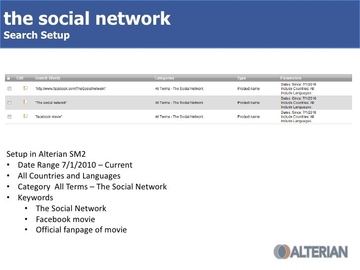 movie analysis the social network While the social network was a movie that purported to be based on  in the  court's analysis of the facts of the case it was recognized that.