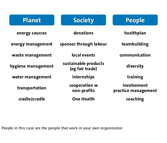why csr have relation with Corporate social responsibility and stakeholder value responsibility and stakeholder value maximization: on the relations between csr and firm.