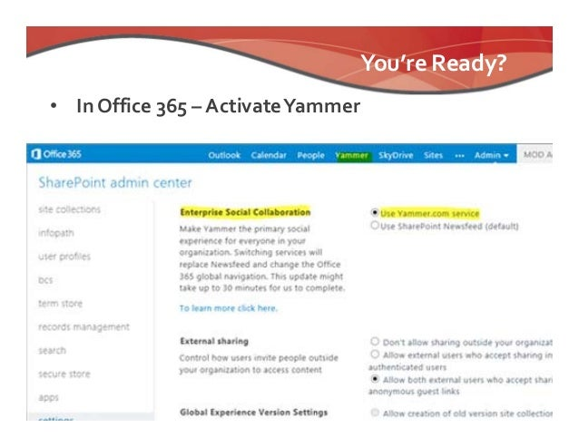 The social side of sharepoint - Activate yammer office 365 ...