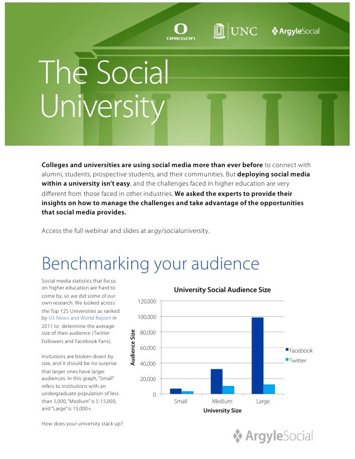 Colleges and universities are using social media more than ever before to connect withalumni, students, prospective studen...