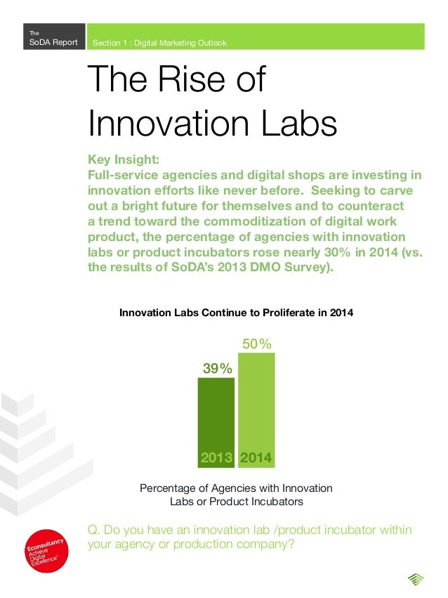 The Value of Innovation Labs Q. What benefits has your innovation lab / product incubator produced? (Check all that apply)...