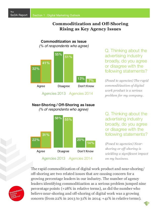 Agencies Admit They Need to Improve their Measurement / Analytics Prowess Agency respondents were decidedly humble (or ref...