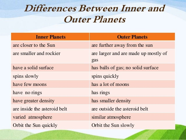 comparison inner and outer planets - photo #15