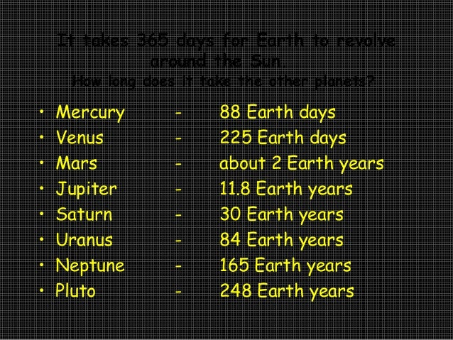 HOW MANY EARTH DAYS MAKE A YEAR ON MERCURY AND VENUS