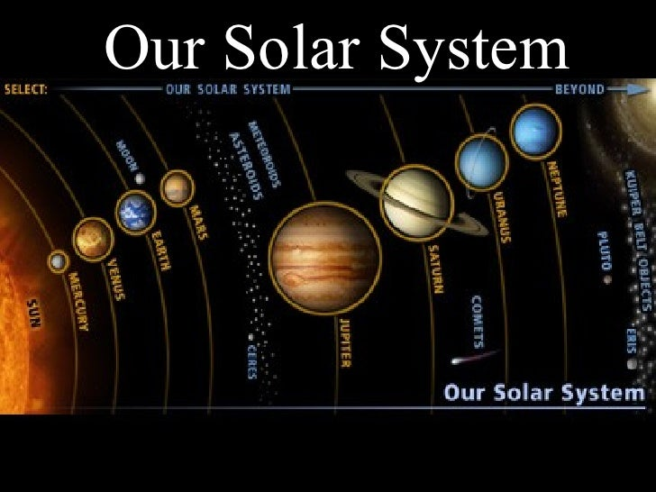 Our Solar System 3 The Order Of Planets