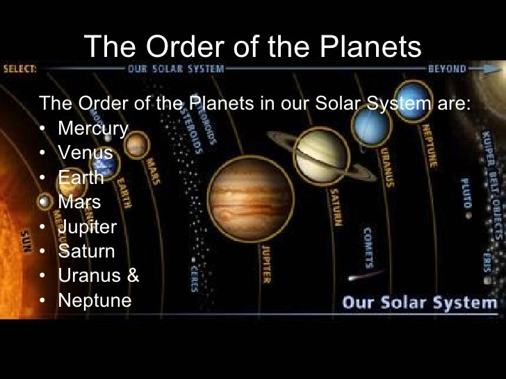 all the planets in the middle earth with the names - photo #28
