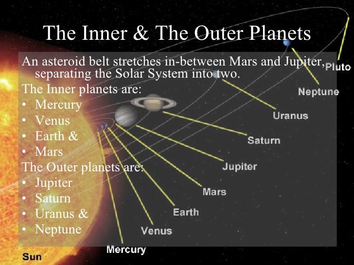 outer planets in order of the solar system - photo #33