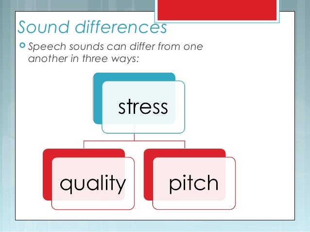 Sound differences  Speech sounds can differ from one another in three ways: