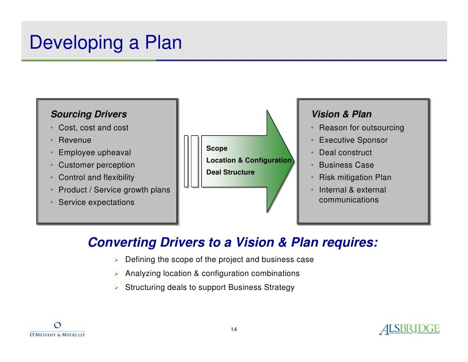 developing a plan for growth A personal leadership development plan 1 a personal leadership development plan julie a jackson leadership and a personal leadership development plan 6 in my.