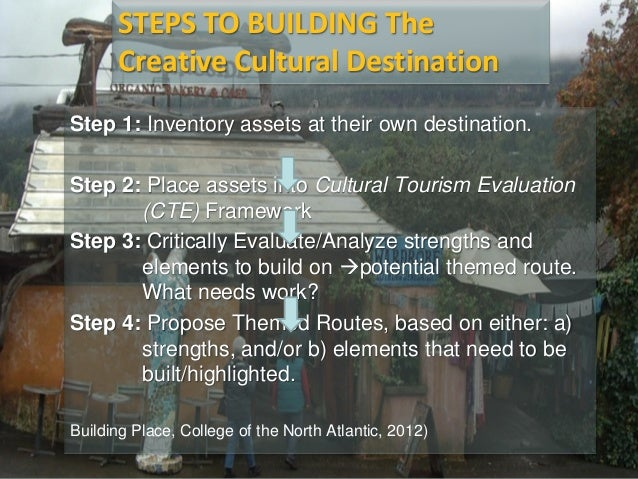 Critically evaluate the contribution of heritage to the uk tourism