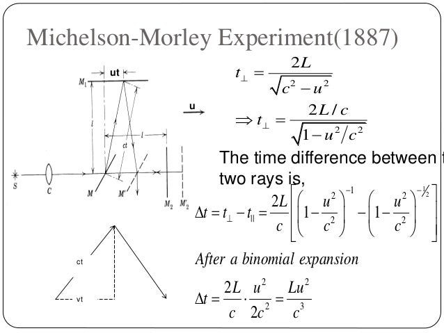 Experiment pdf morley michelson