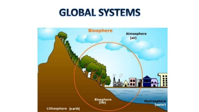 an analysis of the earth surrounded by a blanket of air which we call the atmosphere Atmosphere the earth is surrounded by a blanket of air, which we call the atmosphere it reaches over 560 kilometers (348 miles) from the surface of the earth, so we are only able to see.