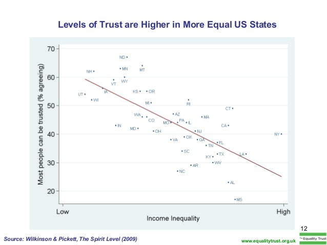 the-spirit-level-why-equality-is-better-for-everyone-richard-wilkinson-12-638.jpg?cb=1422624599