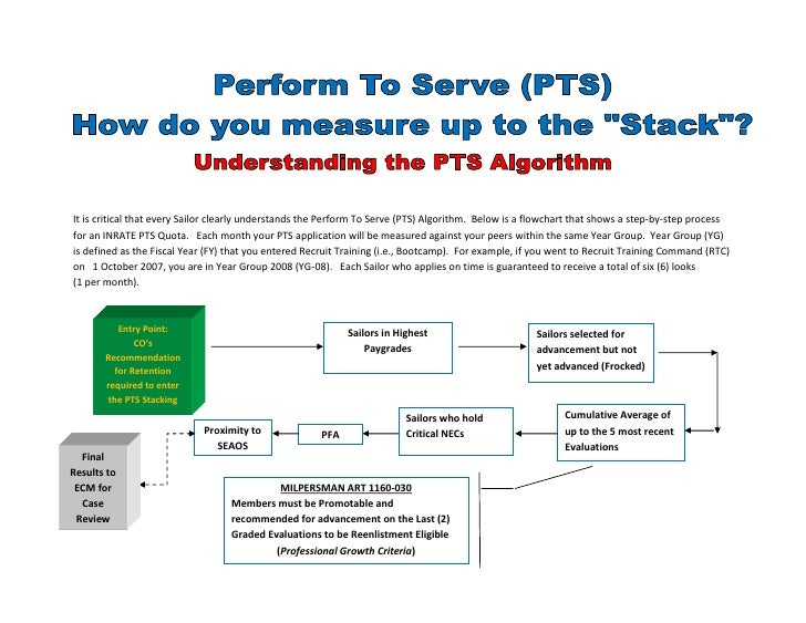 It is critical that every Sailor clearly understands the Perform To Serve (PTS) Algorithm. Below is a flowchart that shows...