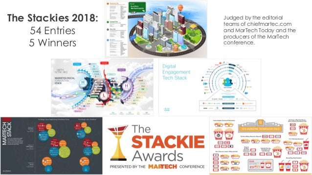 The Stackies 2018: 54 Entries 5 Winners Judged by the editorial teams of chiefmartec.com and MarTech Today and the produce...