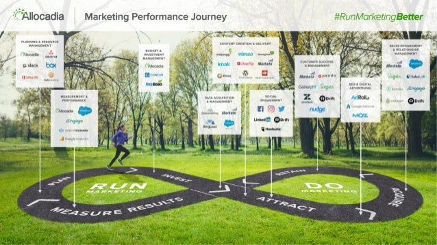 The Stackies 2018: Marketing Tech Stack Awards